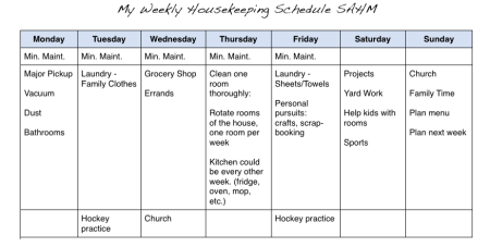 home sanctuary and now a real world housekeeping schedule